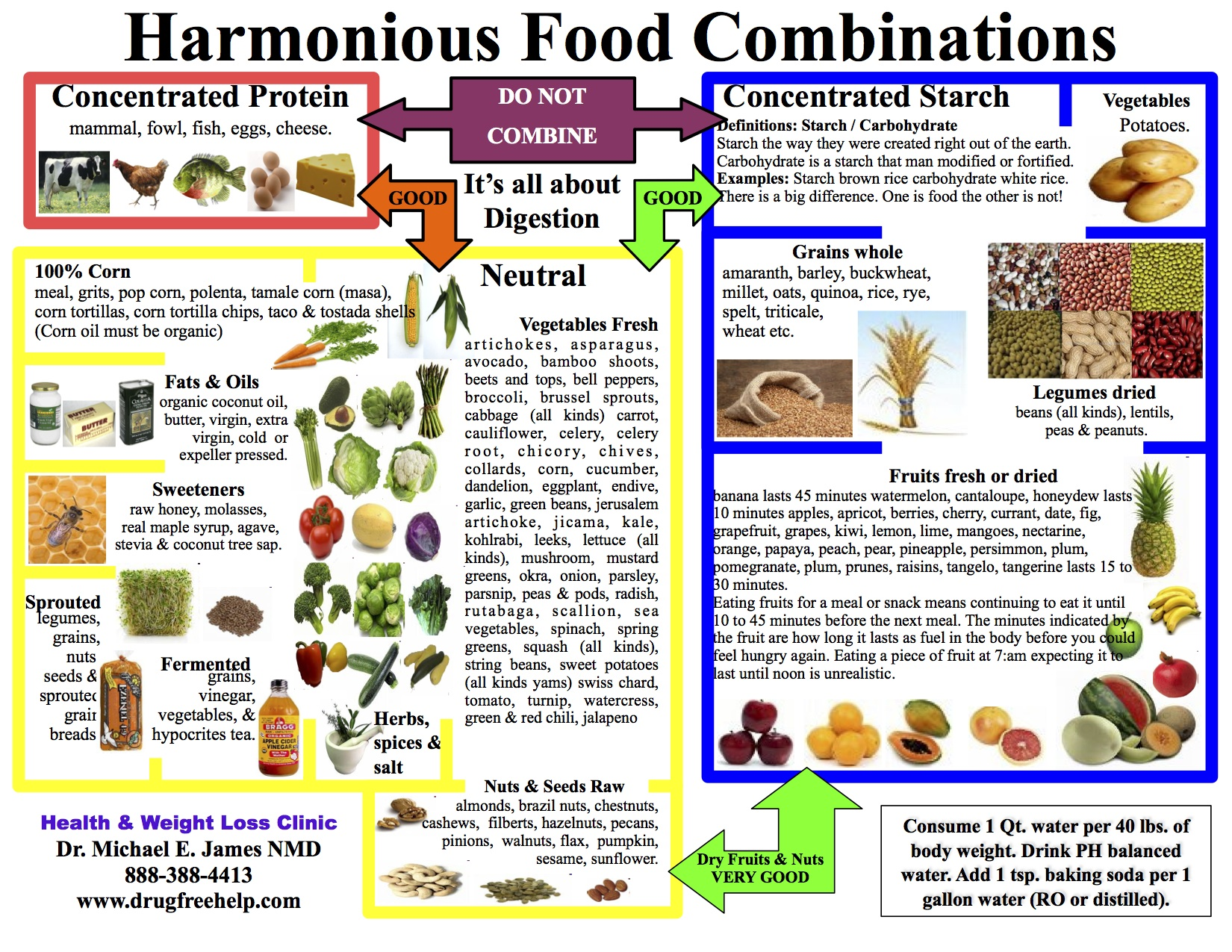 Harmonious Food Combinations PH