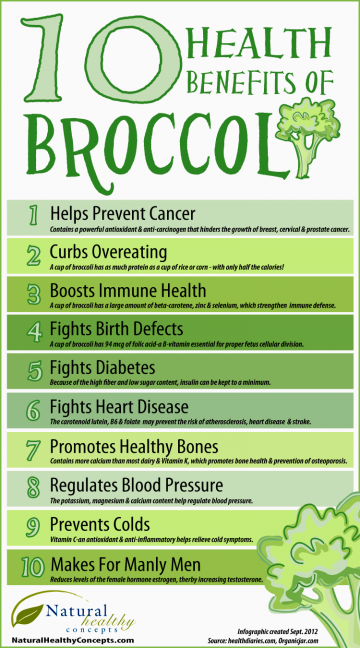 The Health Benefits of Broccoli